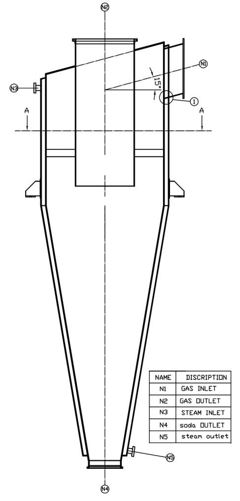 نمونه سیکلون صنعتی