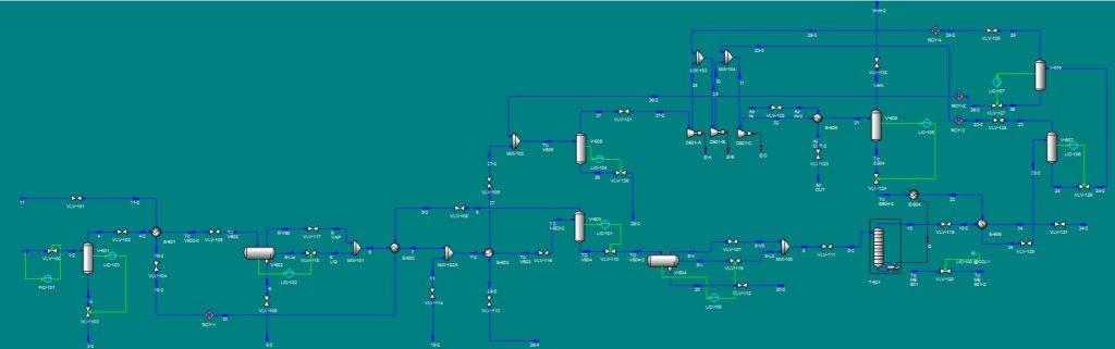 فرآیند تولید NGL
